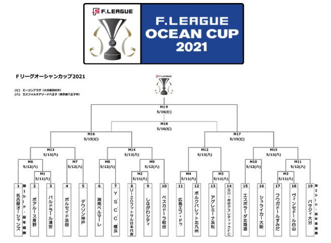 Fリーグオーシャンカップ 2021